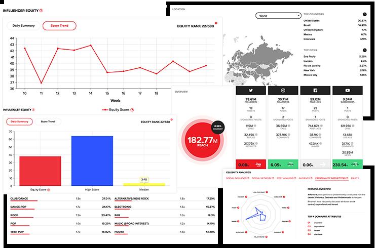 Influencer Intelligence | Influencer Marketing Platform